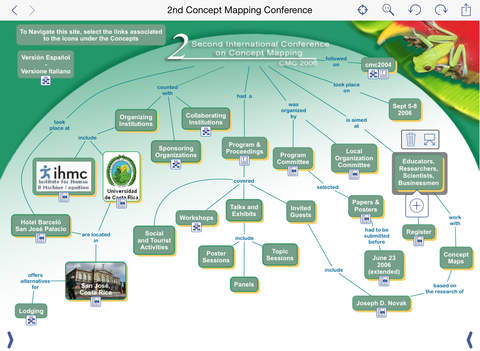 Cmap tool